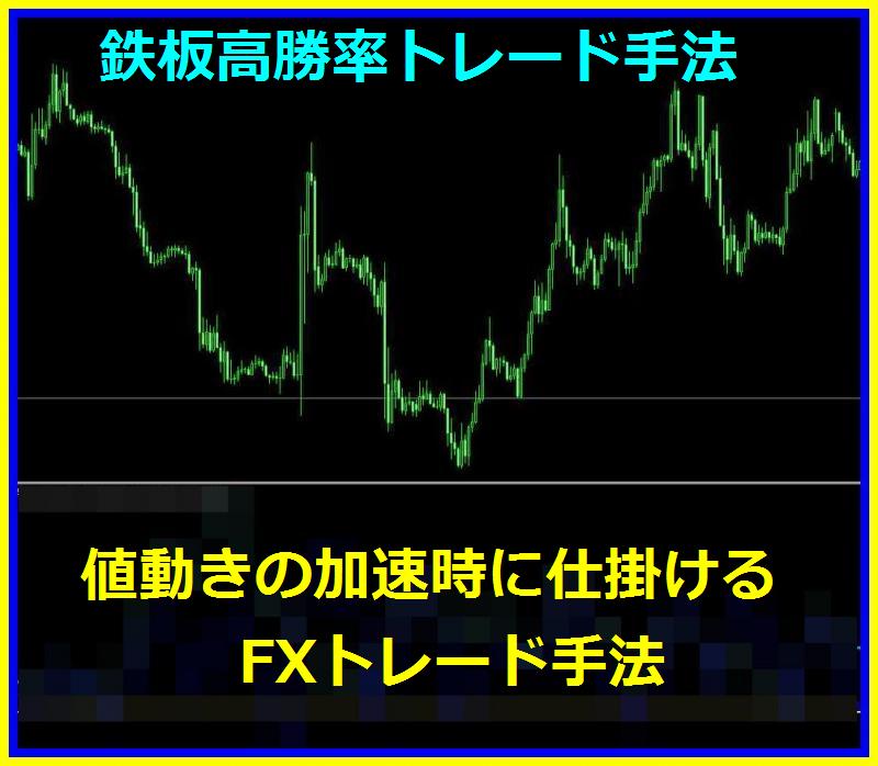 値動きの加速時に仕掛けるFXトレード手法