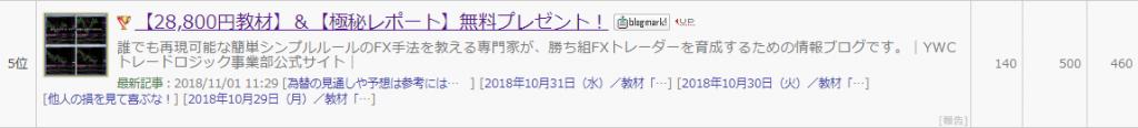 日本赤十字社への寄付報告|FXトレーダーブログ|YWCトレードロジック事業部