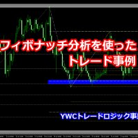 フィボナッチ時間分析・値幅分析|FXトレーダーブログ|YWCトレードロジック事業部